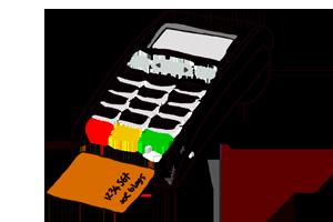 credit-card-machines